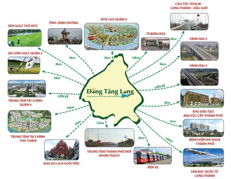 lien-ket-vung-dong-tang-long-quan-9